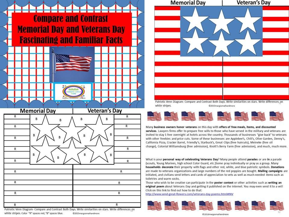 Distance Learning Compare & Contrast Memorial Day ...
