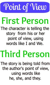Point Of View Poster First And Third Person Students Language