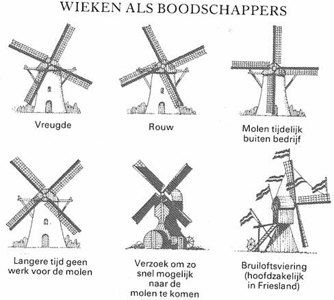 De Taal Van De Windmolens The Language Of Windmills Dutch