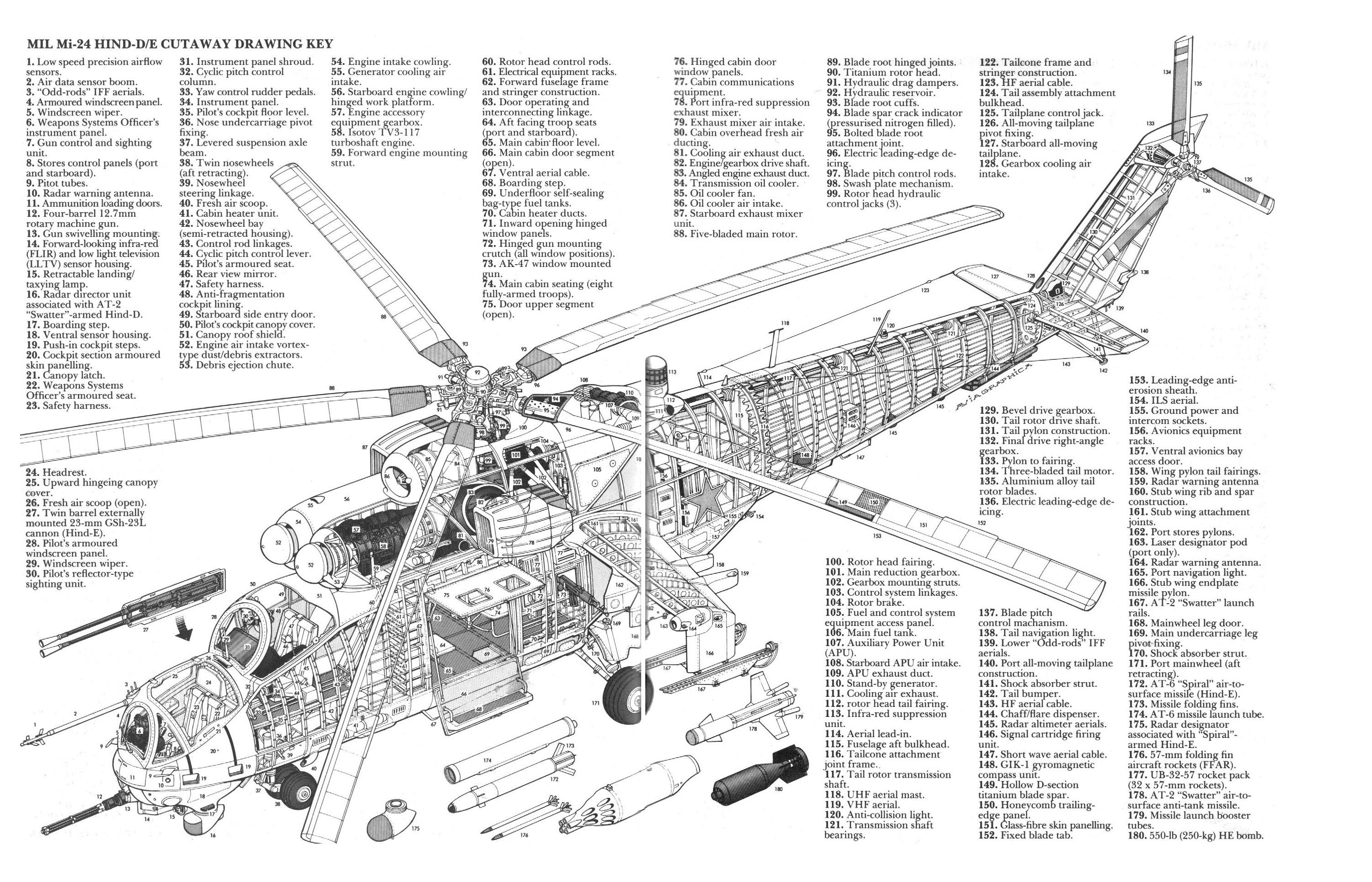 Schematics Of Chinook Helicopters Modern Design Wiring Diagram Basic Motor Control Electrical Engineering Pinterest Mi 24 Aviation Helicopter Schematic Rh Com F 16 A380