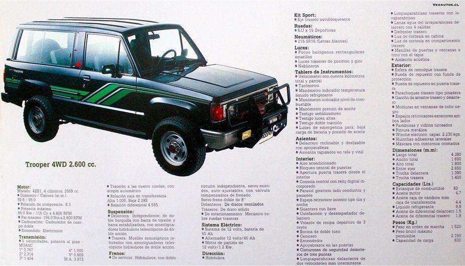 Chevrolet Trooper 1era Generacion Fase Ll Ficha Chile Ano 1989