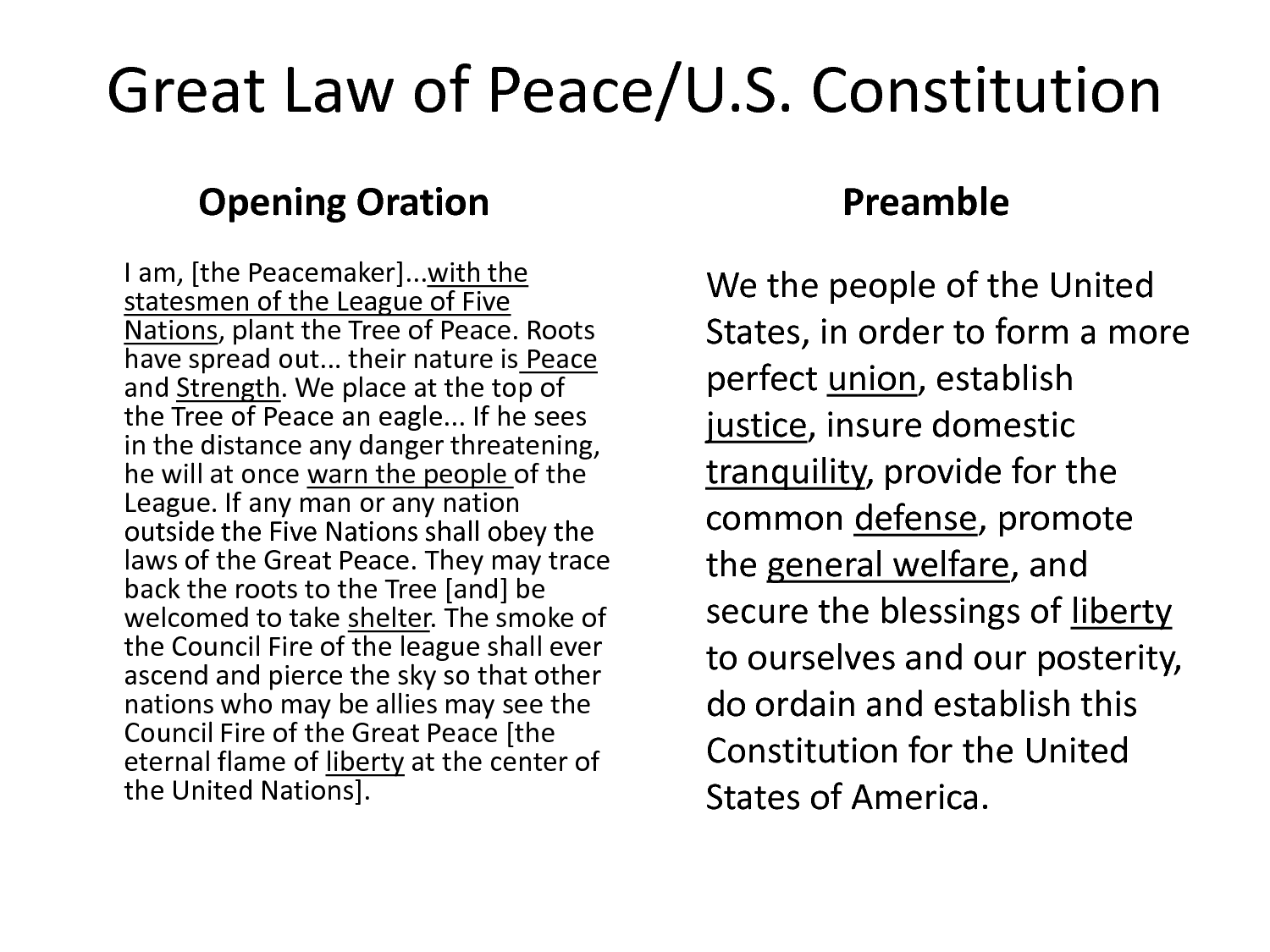 Constitution Usa A More Perfect Union Worksheet