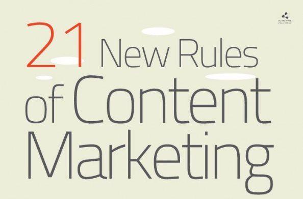 Content Marketing strategie: le 21 nuove regole del content marketing, l'infografica