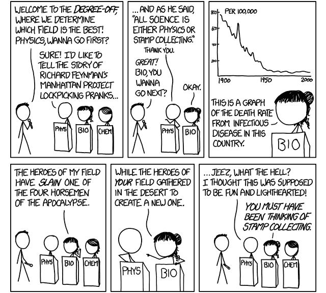 Today S Xkcd Finally Takes Physics To Task Science Jokes Science Humor Chemistry Teacher Humor