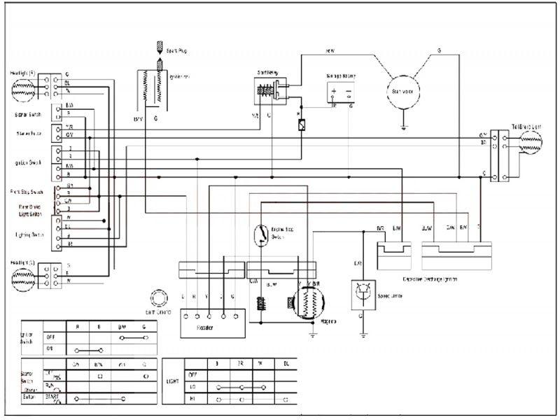 Pin By Phil Adams On My Saves 90cc Atv Atv Electrical Diagram