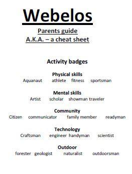 Camping Merit Badge Worksheet | Homeoutsidethebox.com