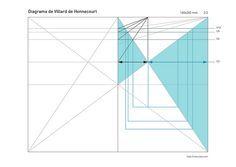 Diagrama Villard de Honnecourt by Segundo Fdez, via Flickr