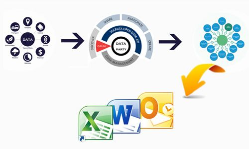 Web Scraping ,Data Scraping,Web Extraction,Data Extraction
