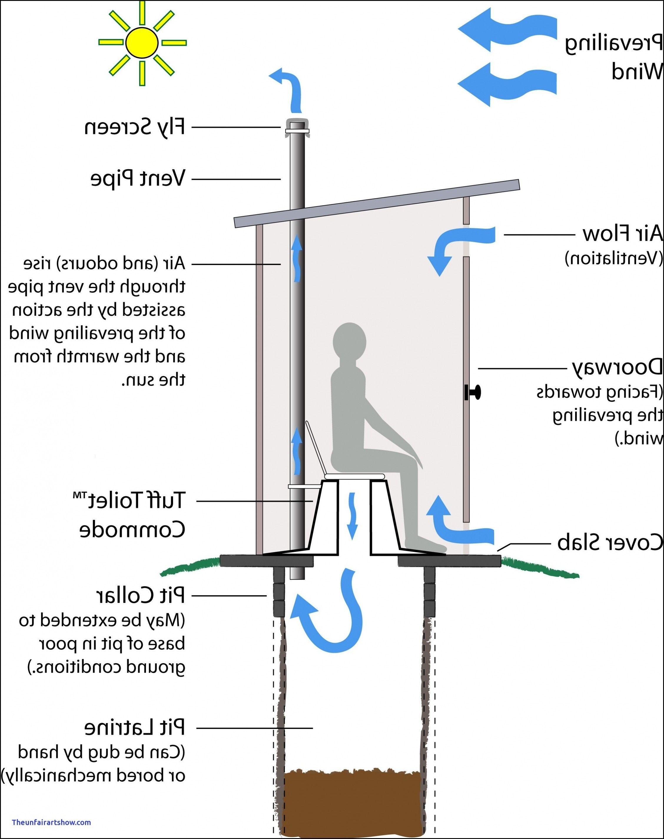 Unique Bathroom Vent Fan Wiring Diagram Outside toilet