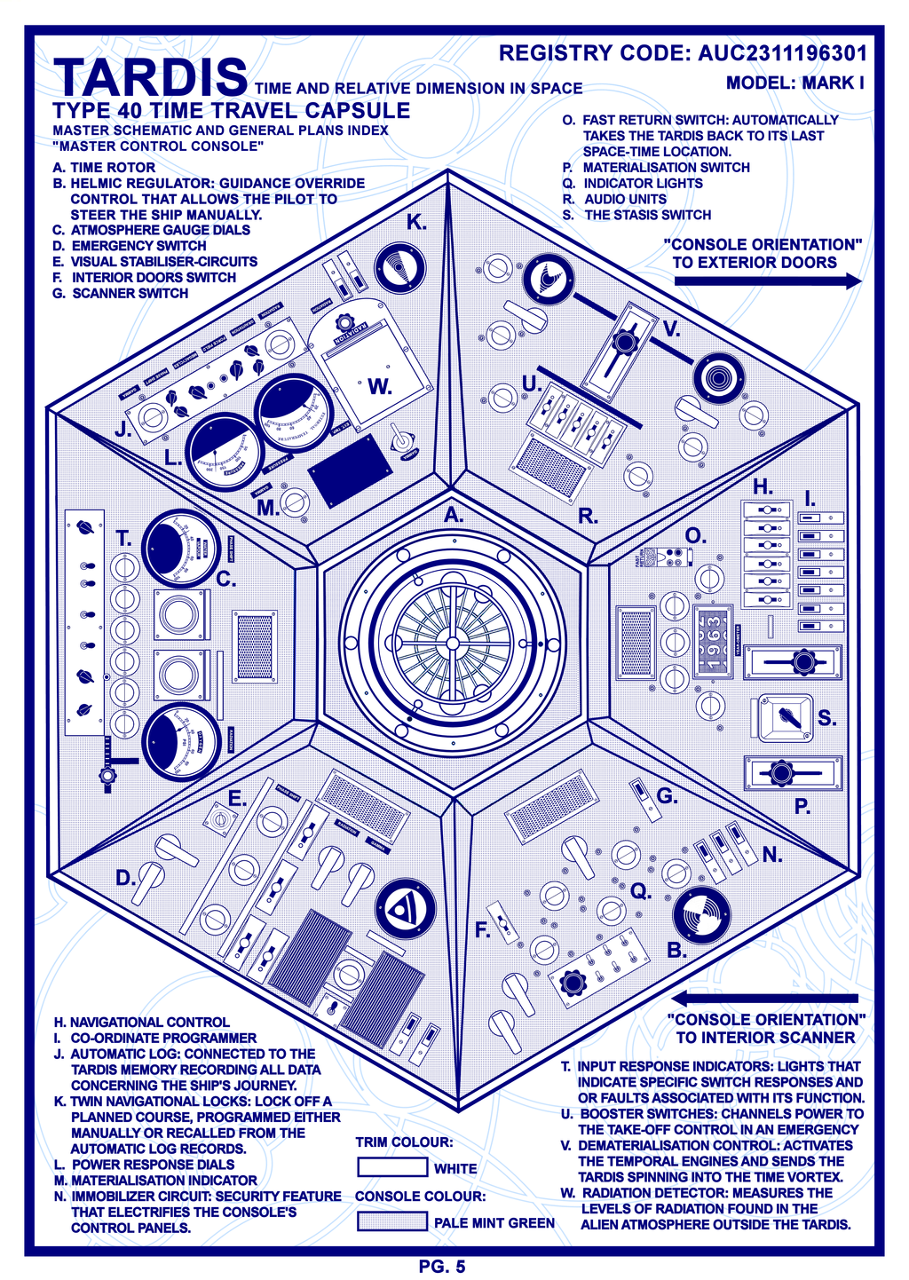 TARDIS Master Schematics Page 5 by Time-Lord-Rilon | DW ...