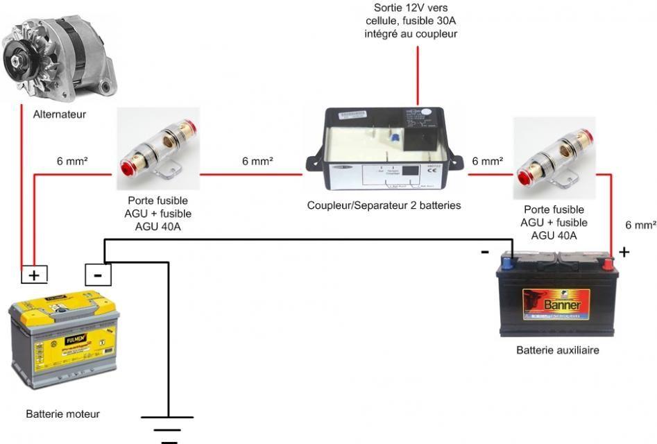 installer une deuxieme batterie schema coupleur separateur ...