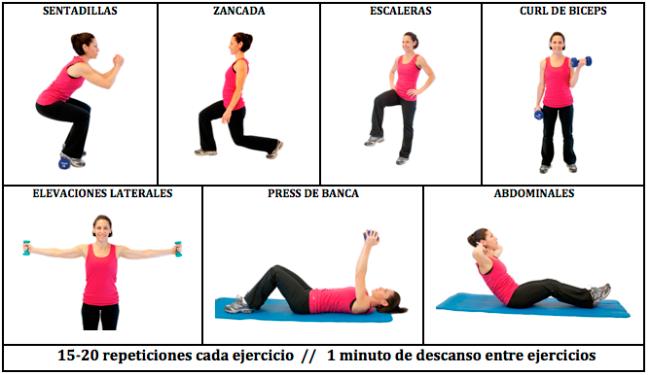 Pasos para hacer ejercicio en casa para mujeres