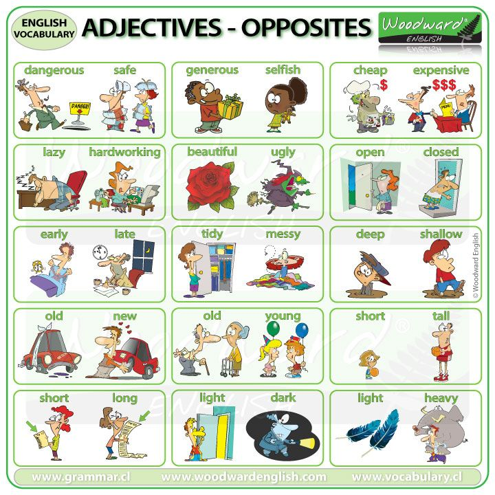 Adjectives Opposites Some Common Adjectives And Their Opposites In English This Is Chart Adjetivos Ingles Nacionalidades En Ingles Vocabulario En Ingles