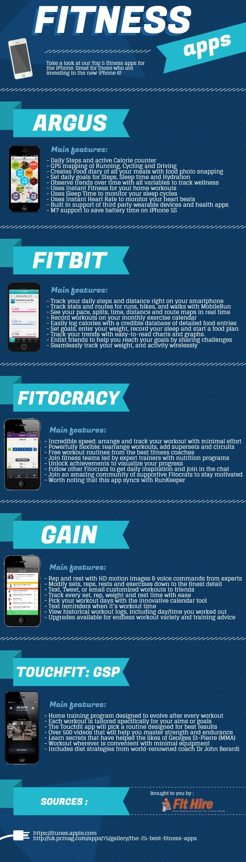 Fitness Apps infographic Workout apps, Best workout