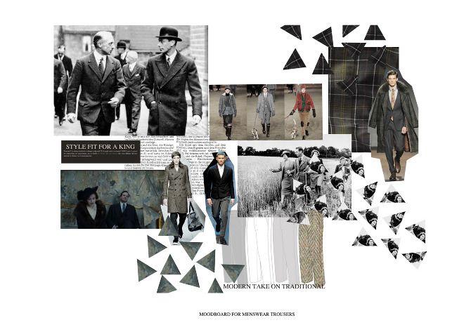 Fashion Design Brief: Menswear