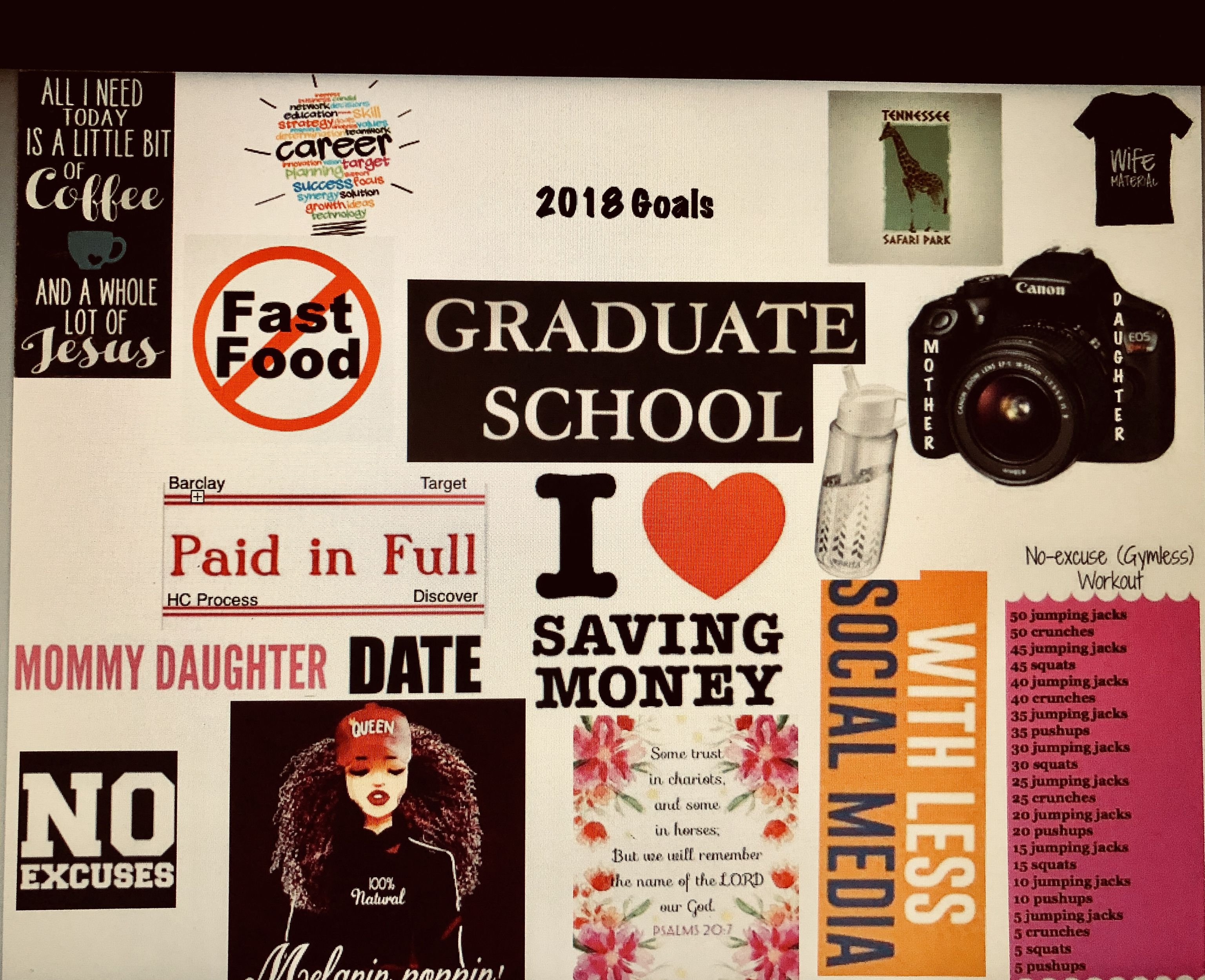 Career Vision Board For Students