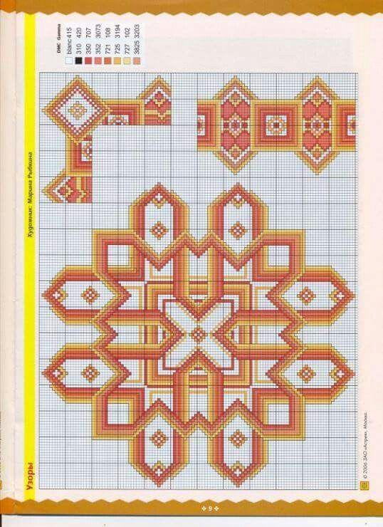 Cross stitch | Cross stitch - Kreuzstich | Pinterest | Kreuzstich ...