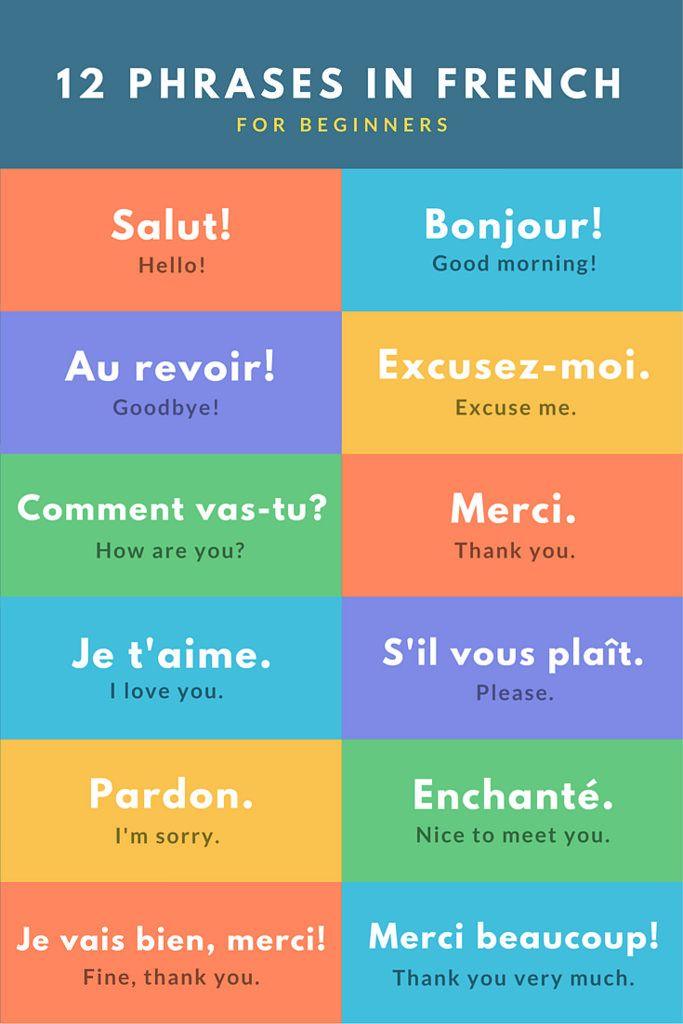 Basic French Phrases for Travel - Wanderlust Chronicles Travel Blog