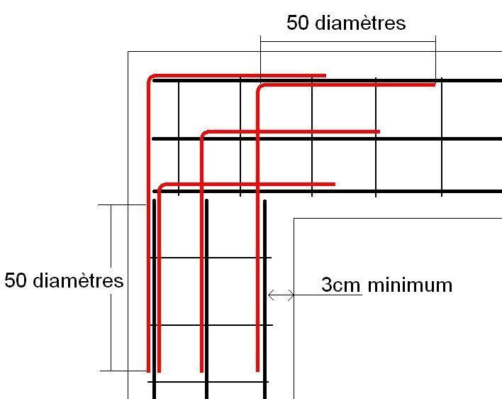r sultat de recherche d 39 images pour ferraillage fondation sch ma fondation pinterest. Black Bedroom Furniture Sets. Home Design Ideas