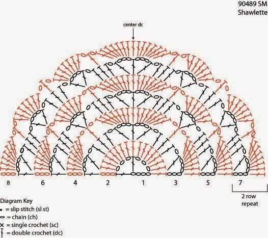 Diagrama en crochet