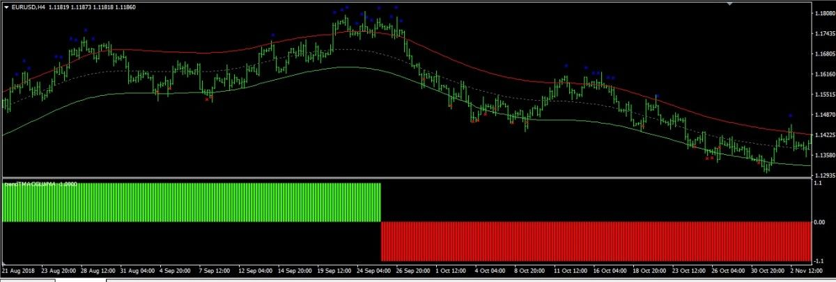 Pin On Forex Wiki Trading