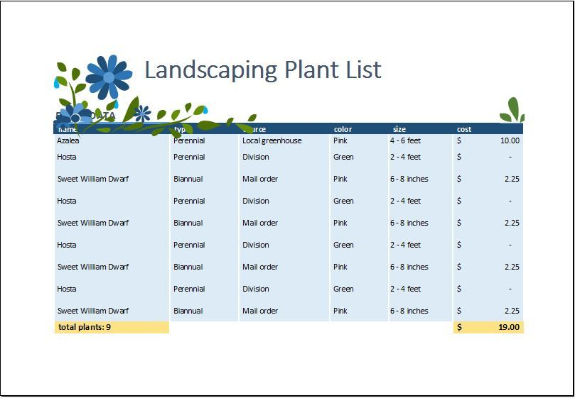 Landscaping Plant List Template Download At HttpWww