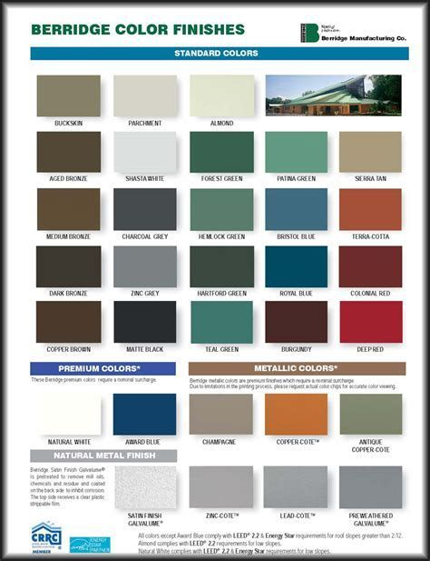 Best Image Result For Sheet Metal Color Chart Metal Roof 640 x 480