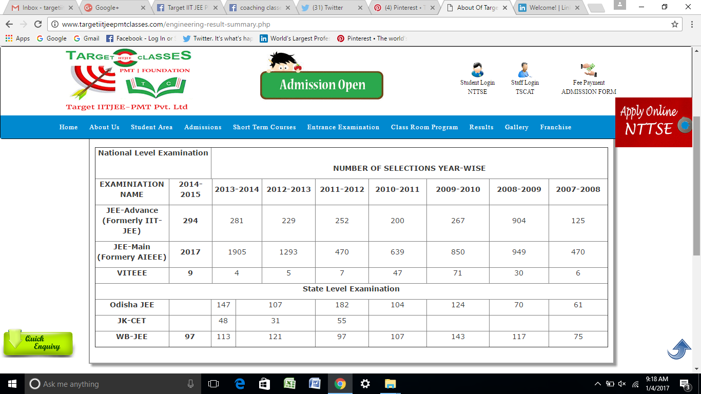 Pin by Target IIT JEE PMT Classes on Best Coaching