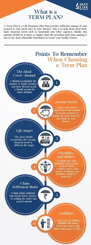Term Insurance Term life insurance, Best term life