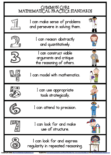 common core 8 mathematical practices posters