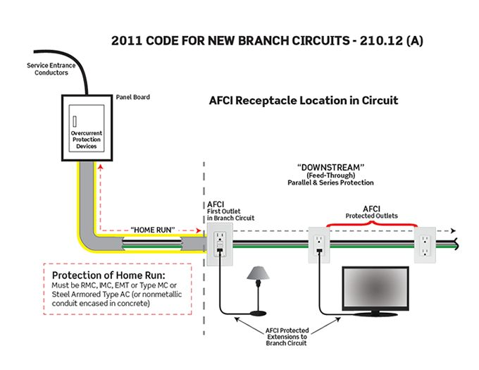 6cb599bb98c4d69607861093a3d497e2 afci code requirements \u003e arc fault circuit interrupter (afci arc fault receptacle wiring diagram at eliteediting.co