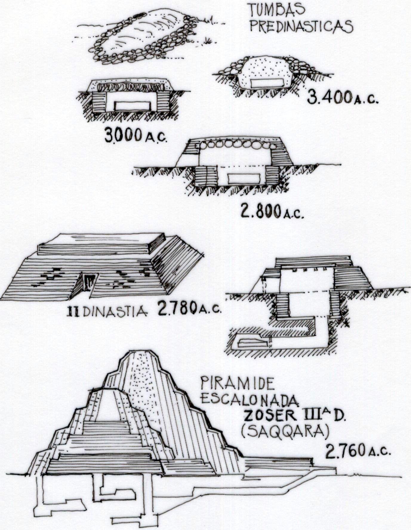 Desde La Mastaba A La Piramide De Zoser Arte Egipcio  # Saqqara Muebles Y Decoracion