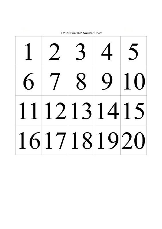 photograph regarding Free Printable Numbers 1-20 identified as 1-20 Selection Chart for Preschool Alphabet and Quantities