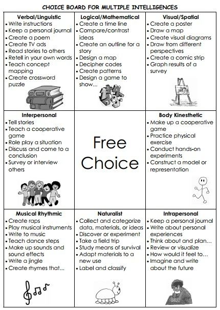 Handout Differentiated Instruction Choice Boards Very Cool All