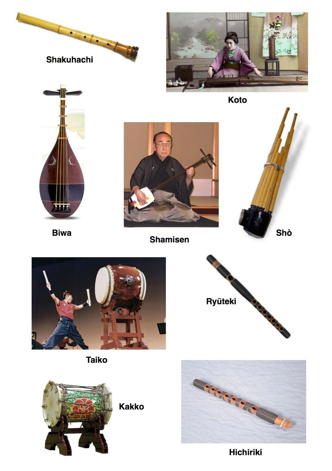 Japanese Instruments Gallery