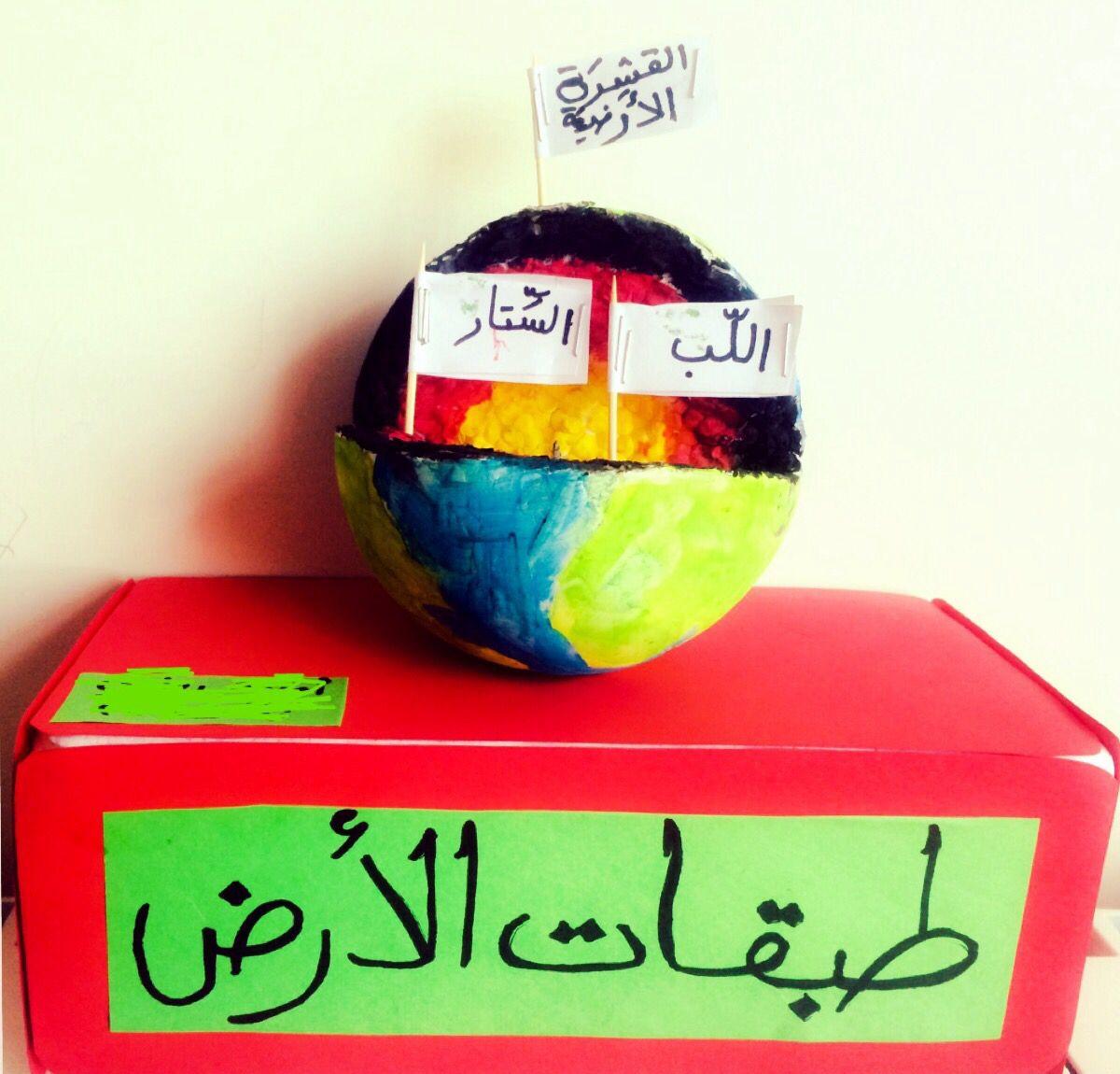 وسيلة تعليمية عن طبقات الكرة الأرضية Earth Layers Project Kids Education Education Kids