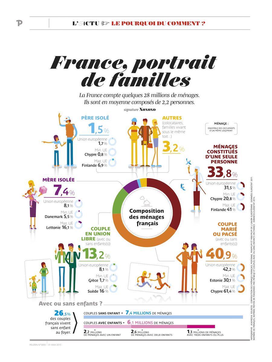 Mon Tresor De Famille Mon Reve Et Mon Avenir Ecriture Reading Comprehension Teaching French Comprehension