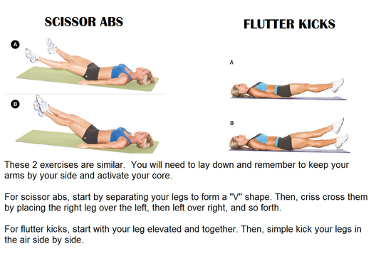 face down fluter kicks exercise move - Google Search