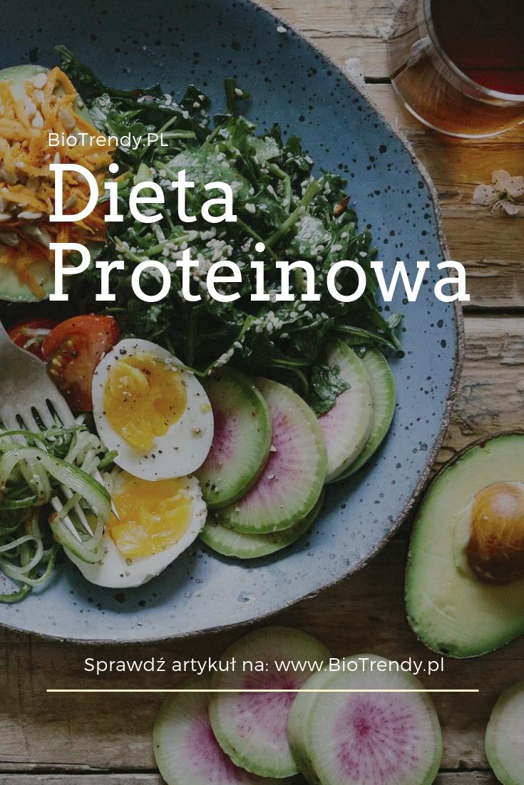 Dieta Proteinowa Na Czym Polega Jak Stosowac Biotrendy Avocado Egg Food Avocado