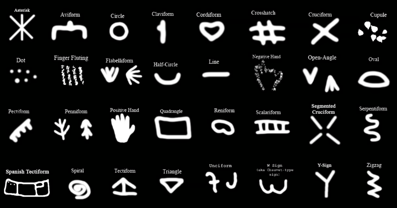 These 32 symbols found in caves all over europe genevieve von explore ted talks rock art and more biocorpaavc Image collections
