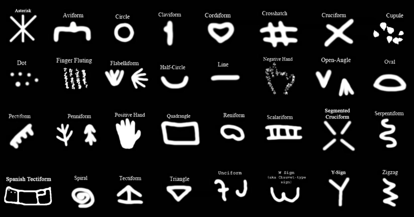These 32 Symbols Found in Caves All Over Europe | Genevieve von ...