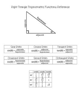 right triangle trigonometric functions reference sheet includes a blank worksheet for students. Black Bedroom Furniture Sets. Home Design Ideas