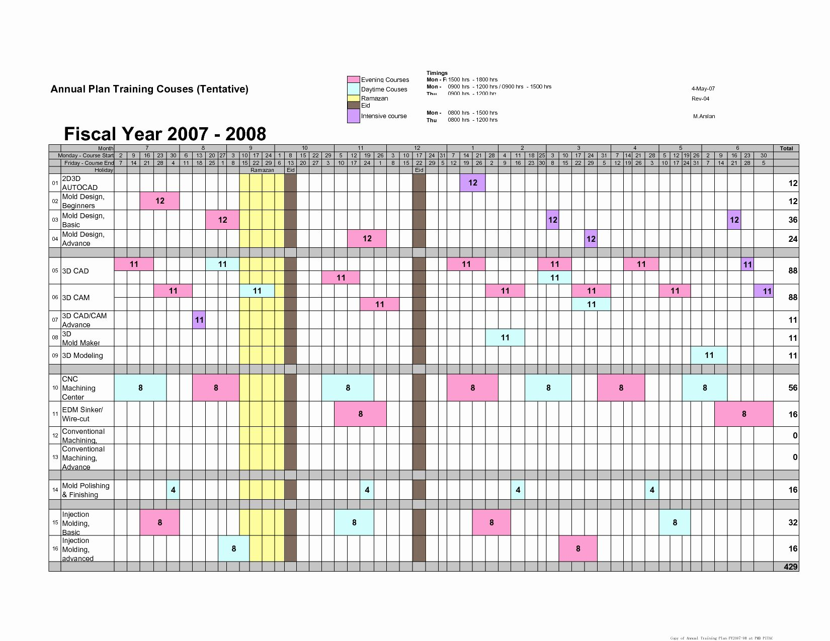 30 Annual Operating Plan Template In 2020 Excel Calendar