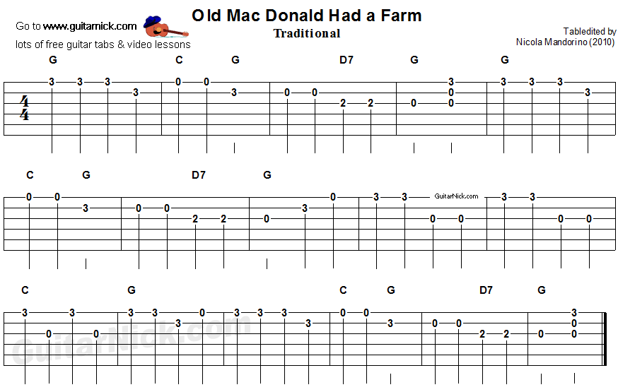 Old Mac Donald Had a Farm - easy for beginners - guitar tab | guitar ...