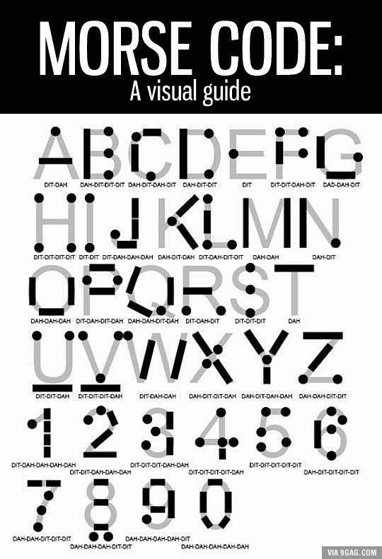 Alfabeto Y Nmero Braille  Thl    Language Symbols