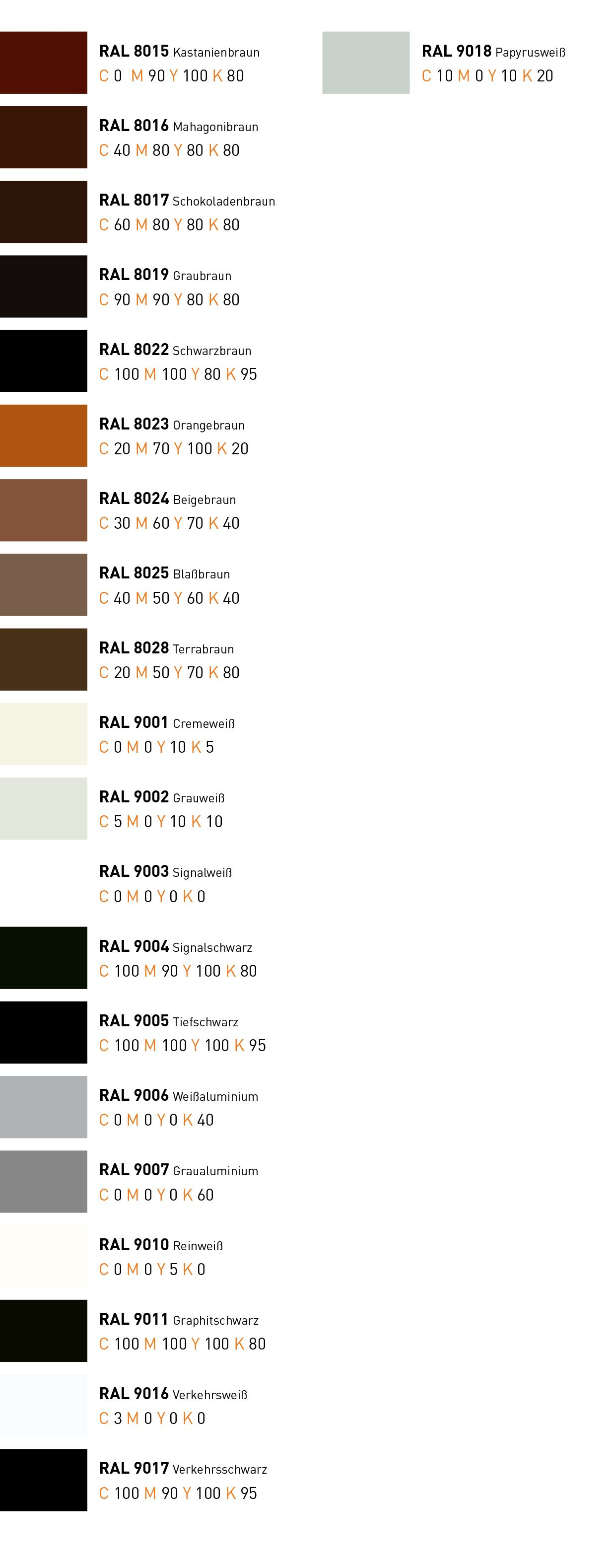 Ral Cmyk Ral Cmyk Colours Pinterest Pantone Color Colours And Design