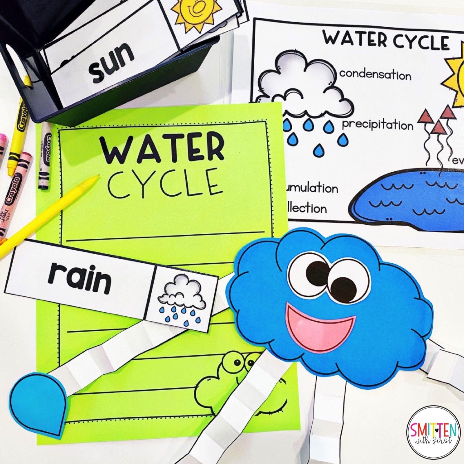 Water Cycle Cloud And Weather Activities For Kindergarten