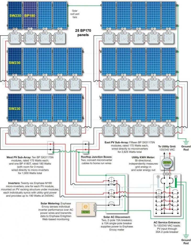 The Most Incredible And Interesting Off Grid Solar Wiring Diagram Of A Panel Merzie With Regard To