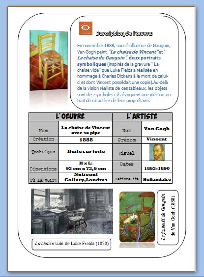 4 cartes sur Van Gogh - Les bons plans de Gandalf