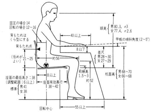 寸法 の画像検索結果 椅子 寸法 家の設計 インテリアデザインの